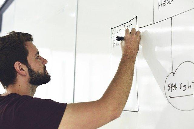 Drie handigheidjes voor (beginnende) ondernemers